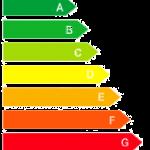 Escala certificado energético
